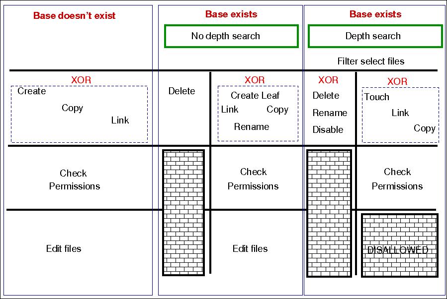 CFEngine master Documentation - The Complete CFEngine Reference
